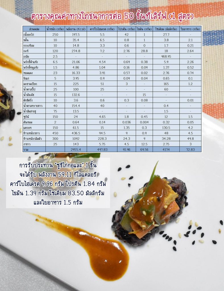 ซูชิไก่กอ และ ประยุกต์อาหารไทย ดีต่อใจและดีต่อสุขภาพ